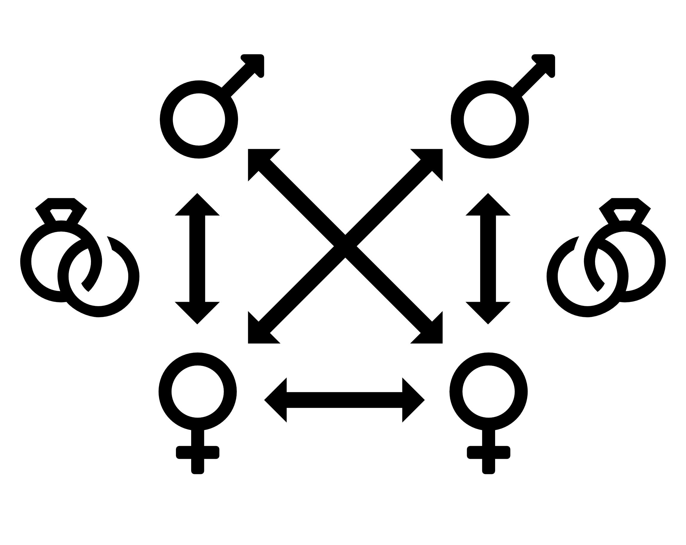 Beziehungsdiagramm